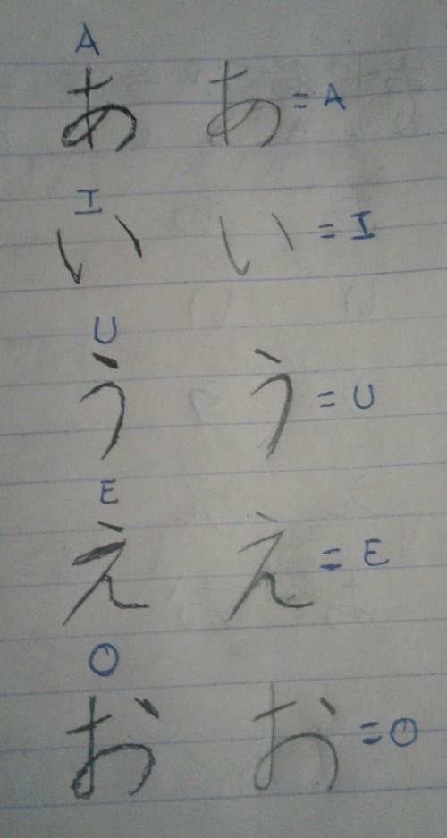 *CLASE 1* Tipos de escritura del japonés (puedes ganar PS) - Página 3 Tarea10