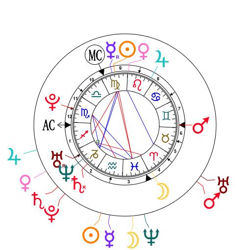 Venus en transit sur Uranus  Astrot11