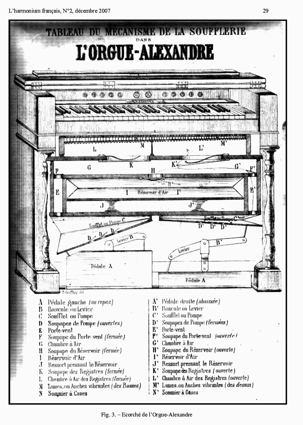 Tableau ou explication des terms d'harmonium Tablea10