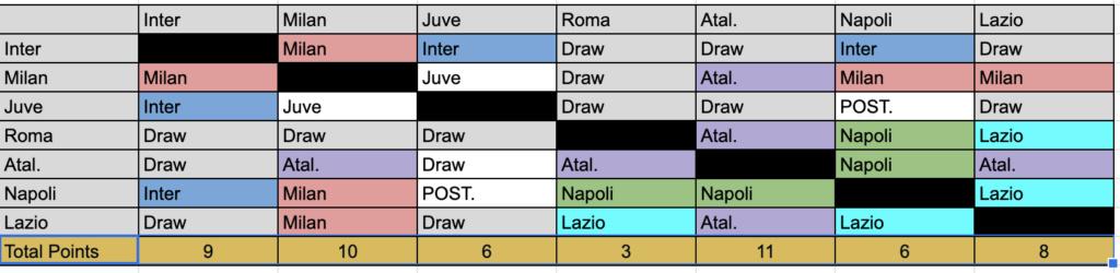 Calcio Saga 20/21 Screen10