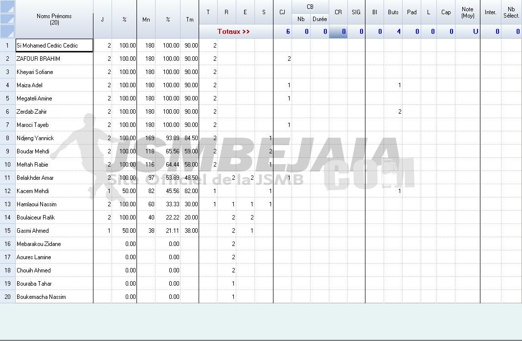 [ 2 eme Journée L1 ] USM Annaba 1-0 JSM Béjaia [Après Match] - Page 17 _1171011
