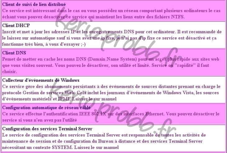 Régler les services Windows 2000, XP et Vista Ssvist13