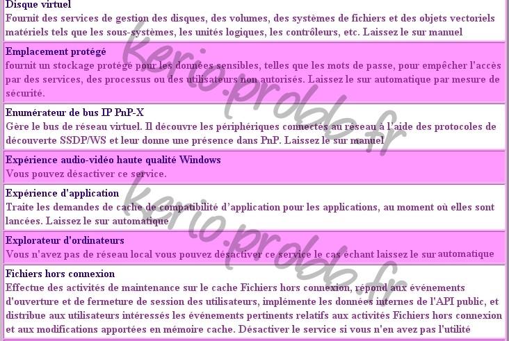 Régler les services Windows 2000, XP et Vista Ssvist15
