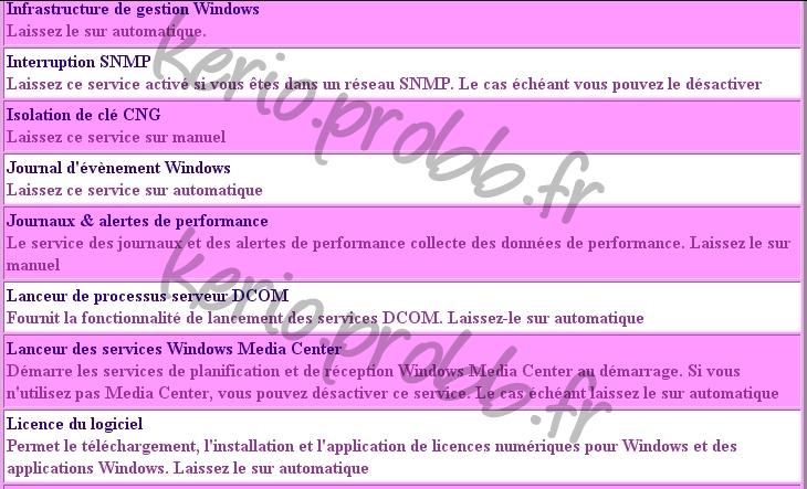 Régler les services Windows 2000, XP et Vista Ssvist18