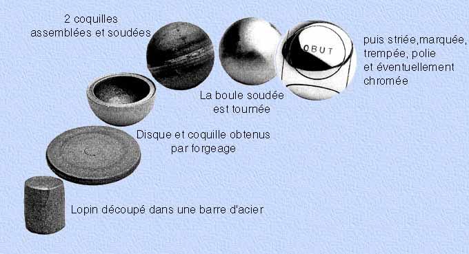 Comment fabrique-t-on la boule de petanque ? Boules10