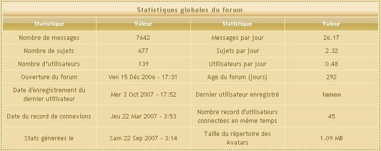 Ishimaru-Design - Forum graphique bilingue pour forums FA Stats-10