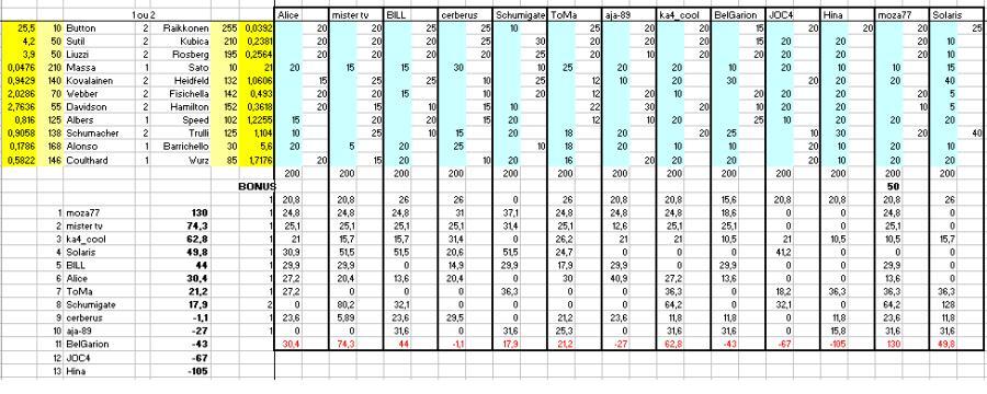 [TD-2007] Résultats du Tiercé des Duels - Page 4 Td910