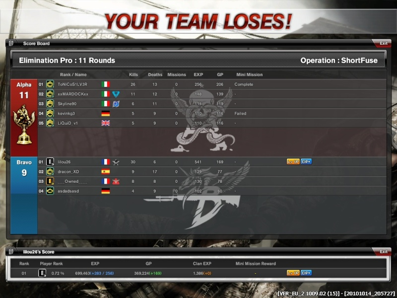Lilou 1 LT3 ! lvl up Combat12
