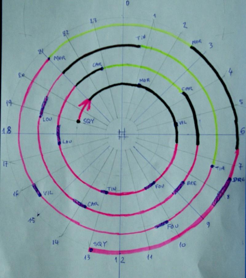 Le départ de 19 H et la spirale des fous Spiral10