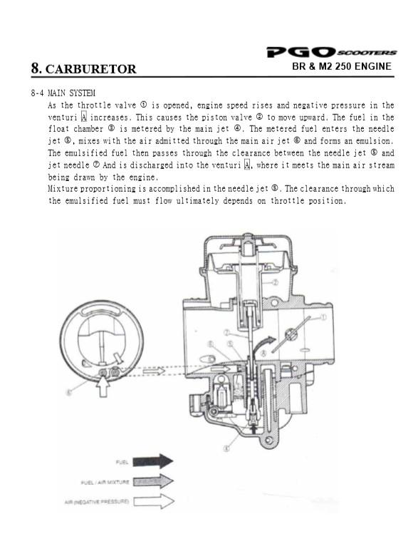 PGO 250 (ricoD) - Page 2 Carbpg13