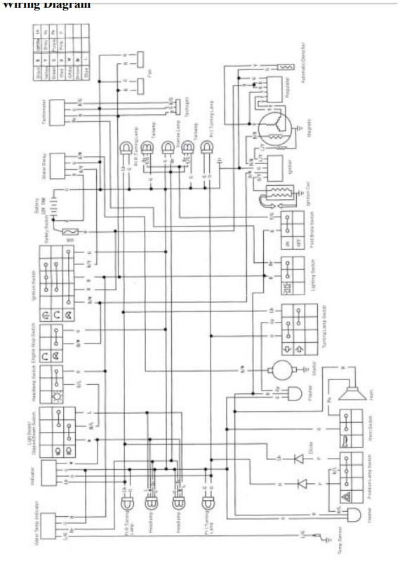 schema electrique dazon 250 Schema10