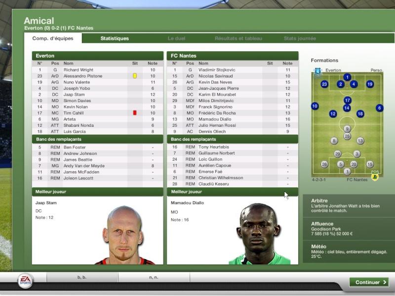 Everton/Nantes Manage63