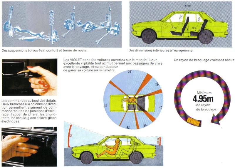 Topic officiel DATSUN VIOLET 140J & 160JSSS type LA10/PA10  1978_p12