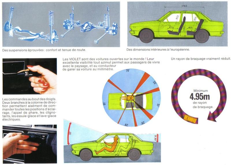 Topic officiel DATSUN VIOLET 140J & 160JSSS type LA10/PA10  Doc_vi12