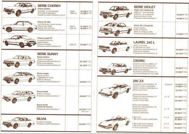 Topic officiel DATSUN VIOLET 140J & 160JSSS type LA10/PA10  Tarif_10