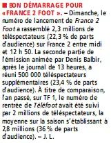 France 2 Foot Temp0110