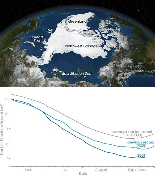 Fonte de la banquise - la NASA nous le prouve ! Arctic10