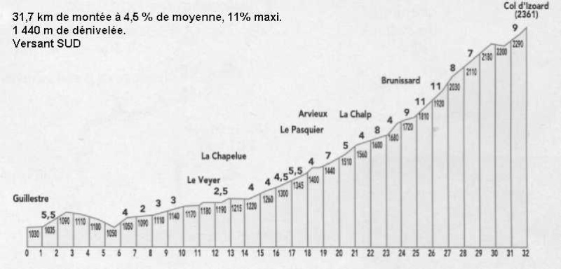 La Route des Grandes Alpes - Page 17 Col_iz11