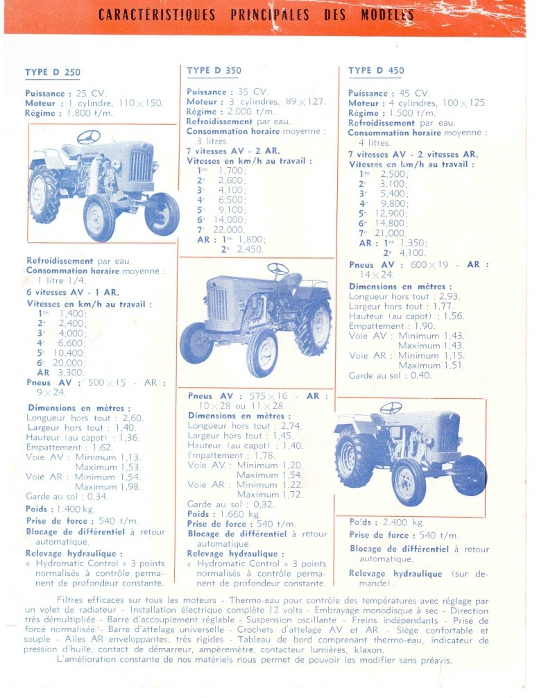 les TRACTEURS AGRICOLES à moteur 203 - Page 2 Field_16