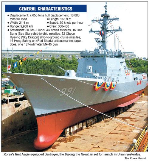 Republic of Korea Navy - Marine de la Corée du Sud - Page 2 11801910