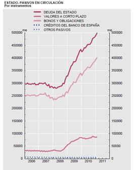 Capitalismo neoliberal: los beneficios, privados; las pérdidas, públicas 20110412
