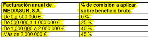 Socialistos - Página 2 20110414