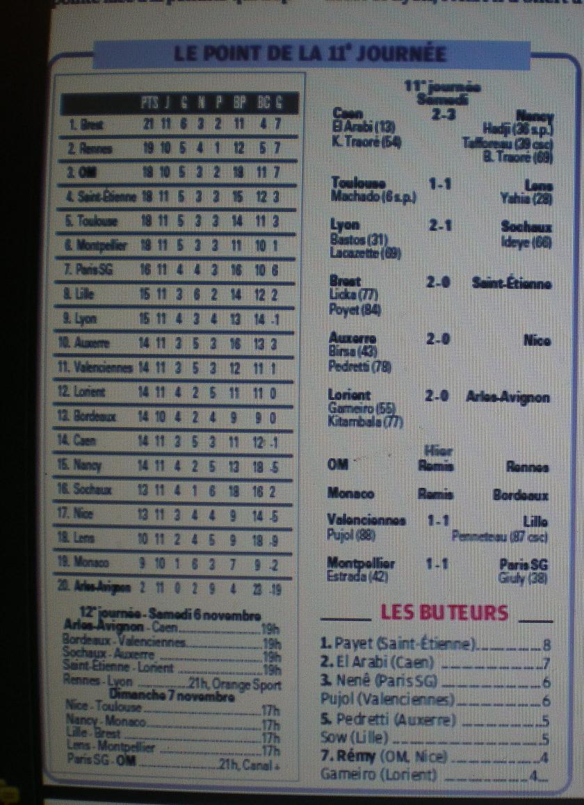 LES CLASSEMENTS ... - Page 2 Imgp2175