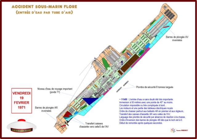 [ Divers - Les classiques ] Accident du Sous-marin FLORE - Page 2 Accide11