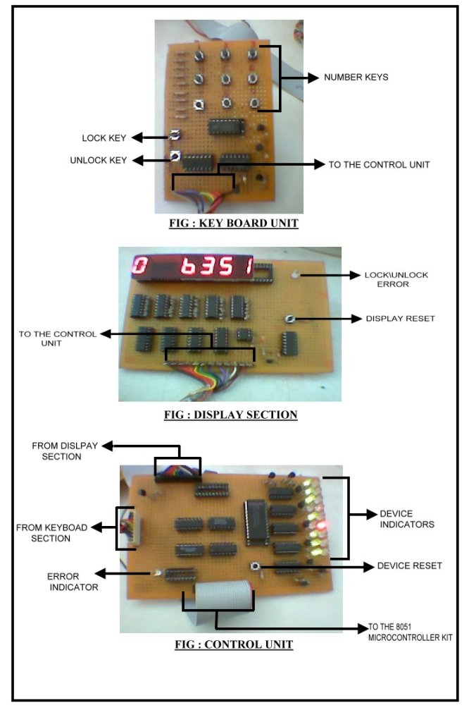 Programmable number lock system Pictur10