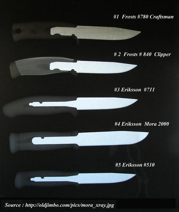[Revue Matériel]: Les couteaux Mora. Moraxr10