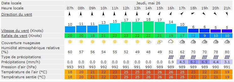 Jeudi 26/05 // SUD sur Lyon  Captur11