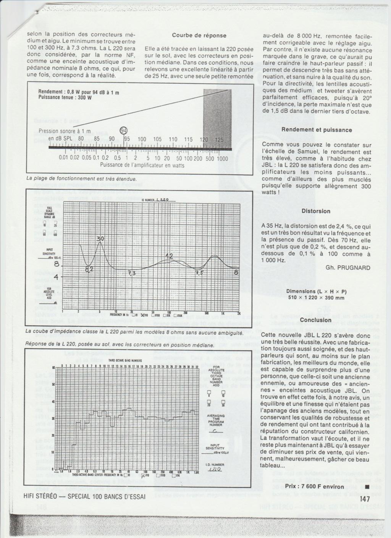 Modèle L 220 Année 1980 Be_hif10