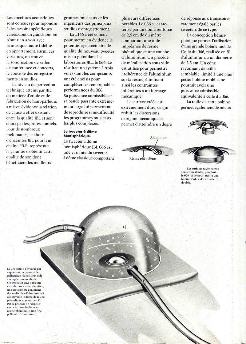Modèle L166 HORIZON Année 1976/77 Brochu10