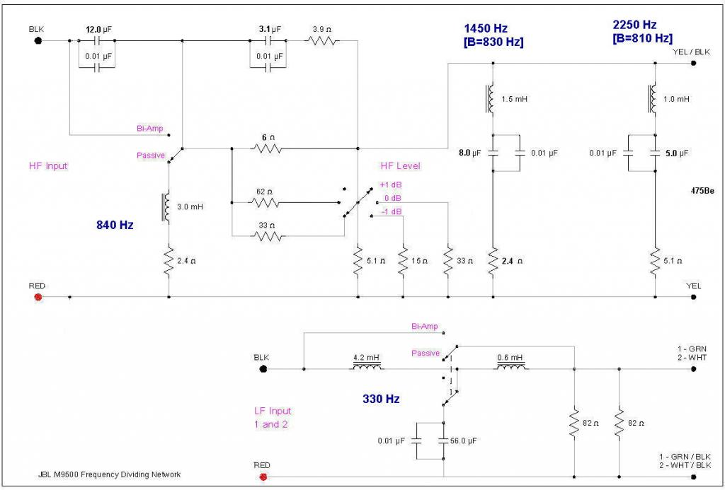 Serie K2 M9500 (version pro rarissime de la K2 S9500) Filter10