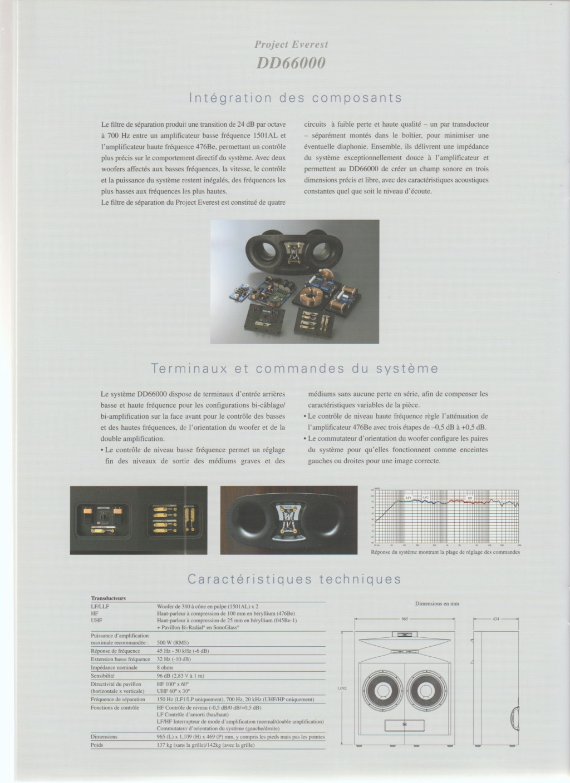EVEREST DD66000 Numzo135