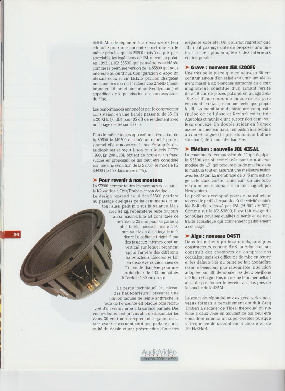 Serie K2 S5800 Numzo162