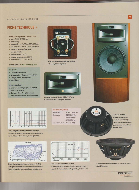 Serie K2 S4800  Numzo251