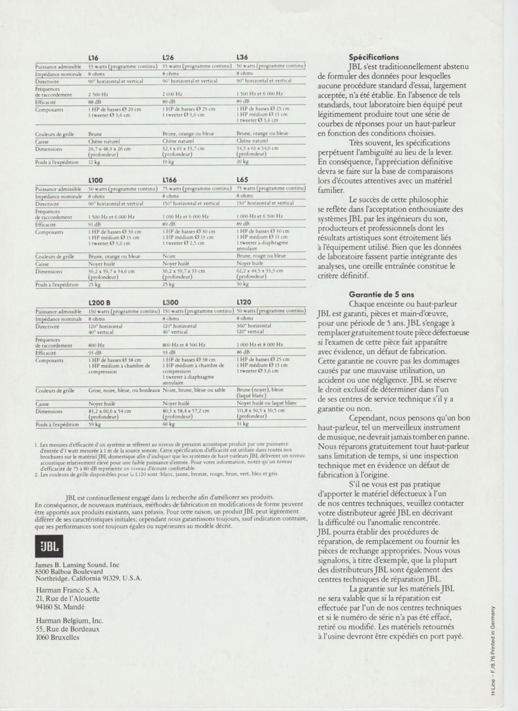 Docs diverses JBL - Page 2 Numzo294