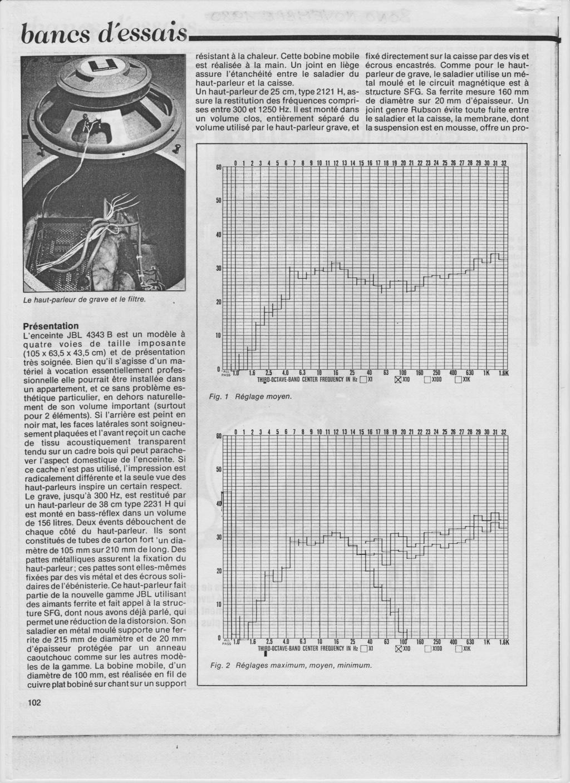 4343 STUDIO MONITOR - Page 2 Numzo328