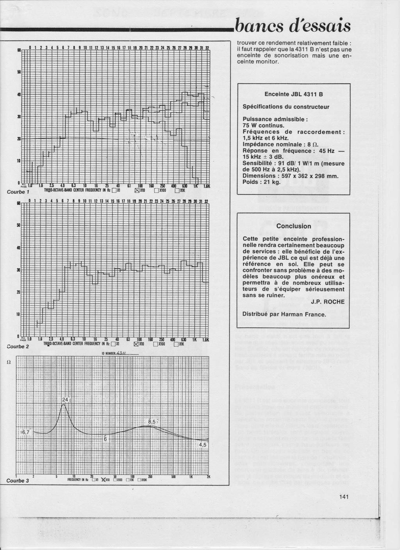 4311 Année 1978 Numzo348