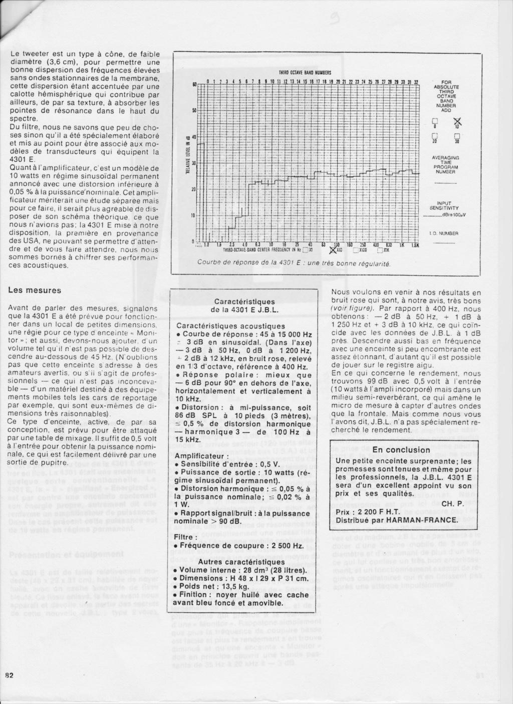 4301 STUDIO MONITOR Numzo352