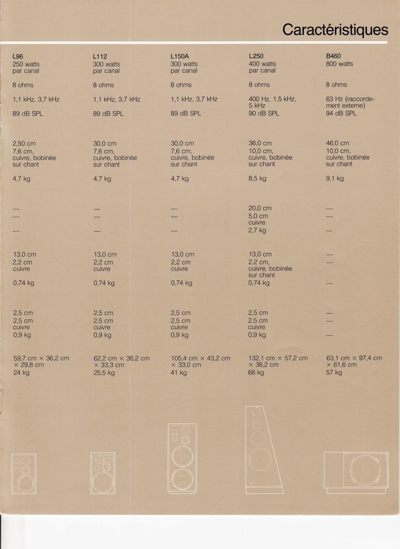 Docs diverses JBL - Page 2 Numzo369