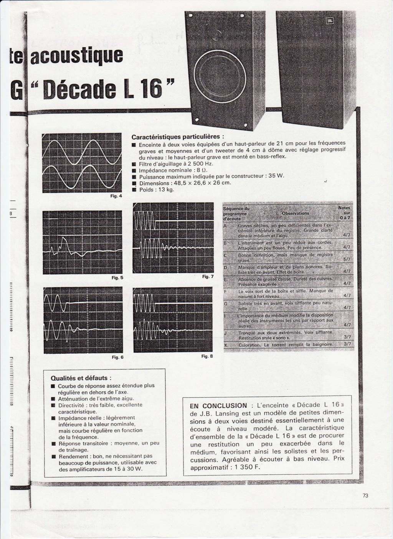 Modèle L16 Numzo560