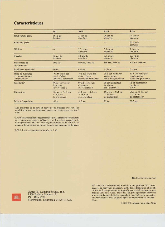 Docs diverses JBL - Page 2 Numzo564