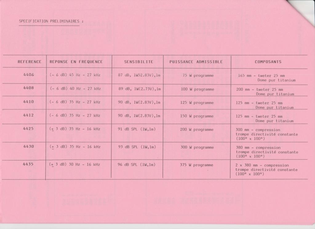 Tarif neuf du vintage pour donner une idée (gamme HIFI et pro de la fin des années 70 au début des années 2000) Numzo753