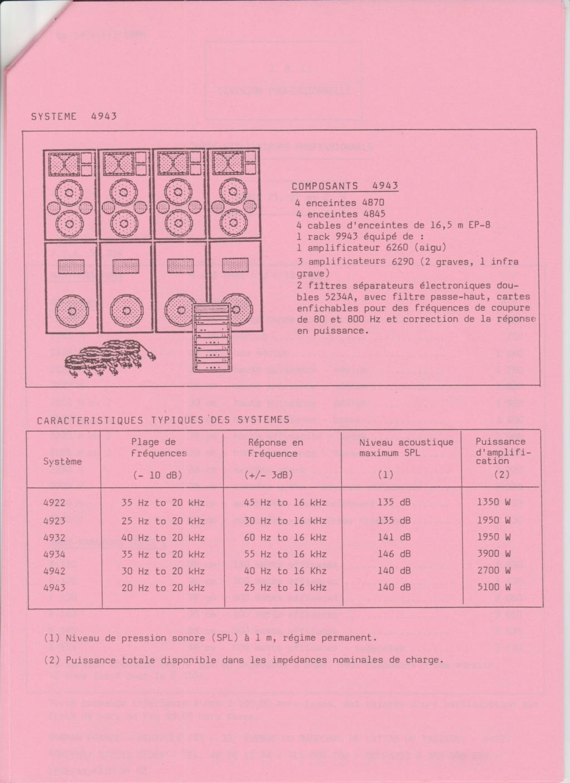 Tarif neuf du vintage pour donner une idée (gamme HIFI et pro de la fin des années 70 au début des années 2000) Numzo756