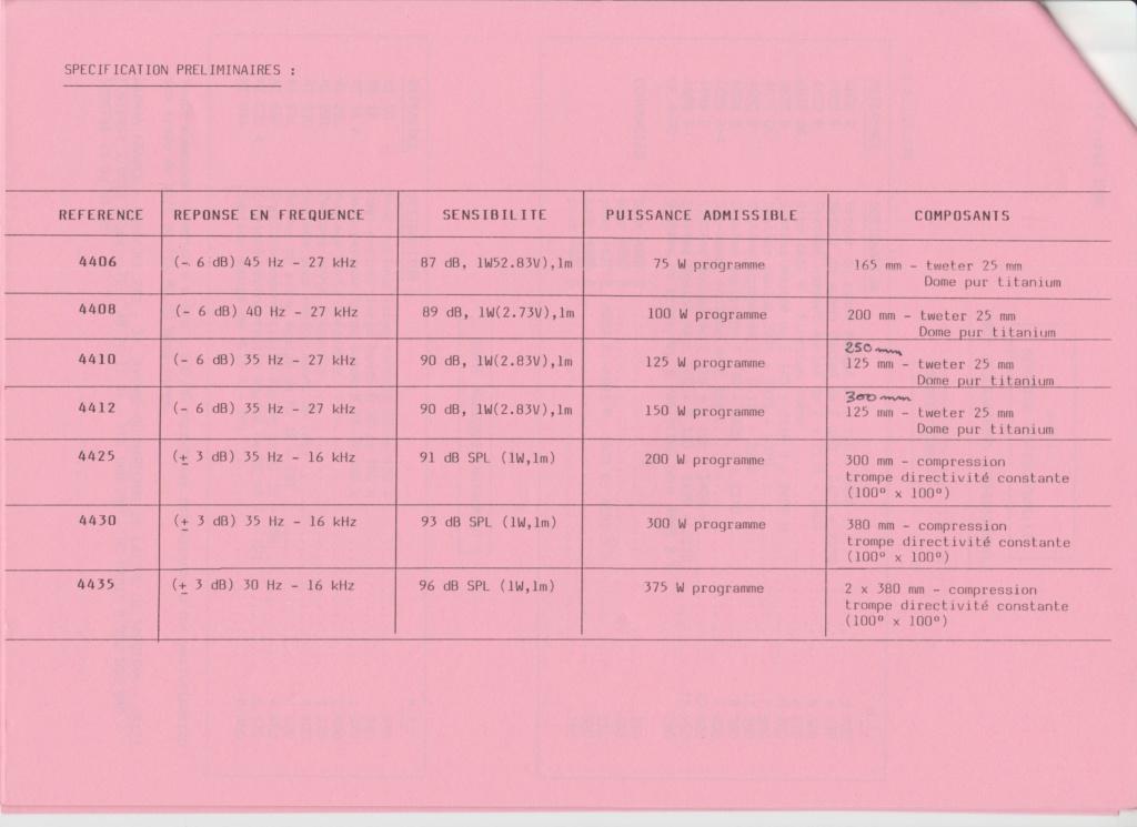 Tarif neuf du vintage pour donner une idée (gamme HIFI et pro de la fin des années 70 au début des années 2000) Numzo763