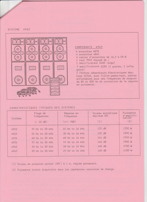 Tarif neuf du vintage pour donner une idée (gamme HIFI et pro de la fin des années 70 au début des années 2000) Numzo768
