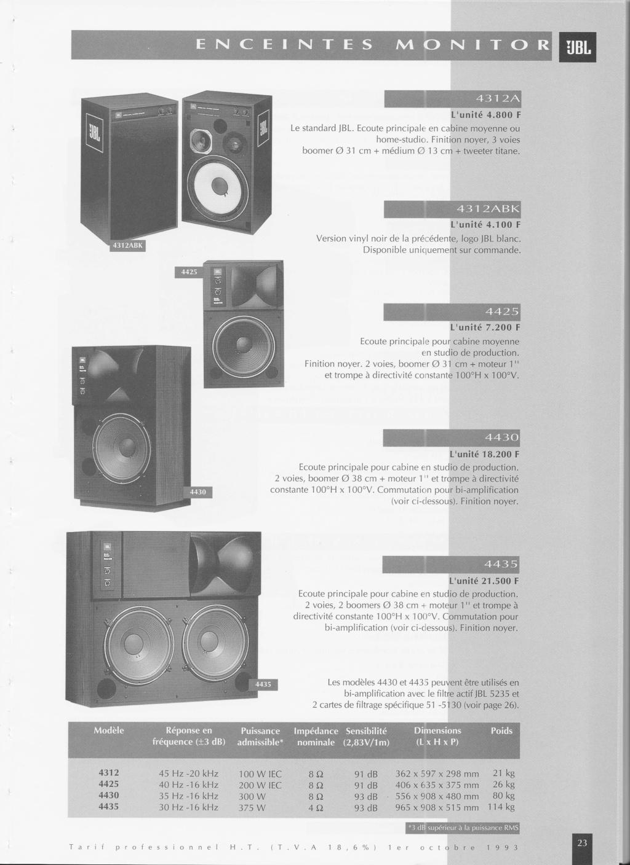 Docs diverses JBL - Page 2 Numzo786