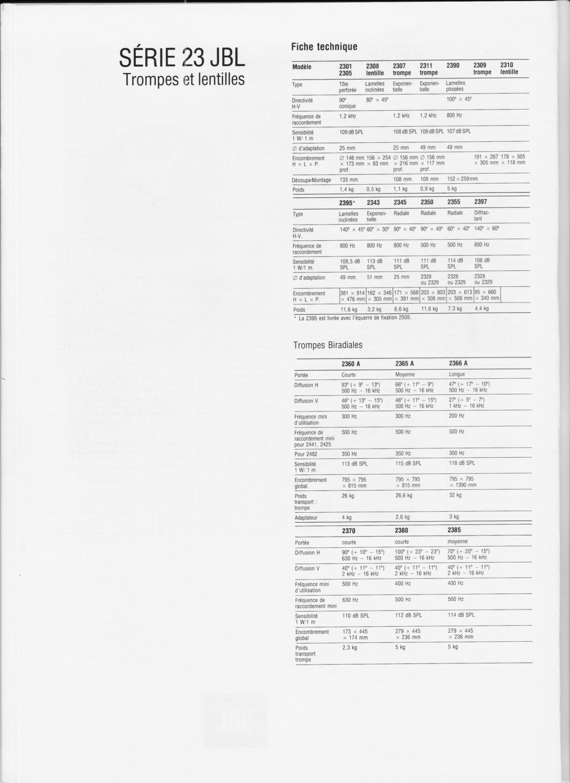 Docs diverses JBL - Page 2 Numzo839